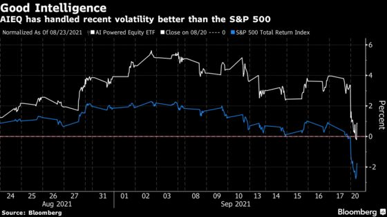 AI Fund Slashes Stock Bets and Piles Into Tech to Ride S&P Swoon
