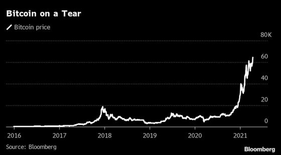 Bitcoin's Green Haven Is Running Out of Surplus Electricity