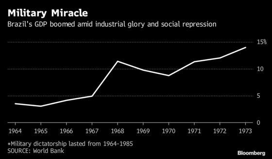 Brazil's Steelworkers Bracing for Anti-Union Push by Bolsonaro