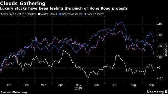 Luxury Loses Allure as China, Hong Kong Dent Demand