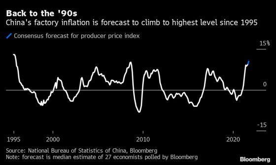 China Faces Power Hikes That Are Likely to Cut Metals Output