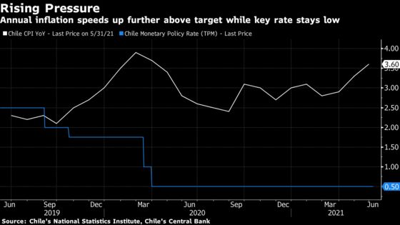 Chile Central Bank Head Says Economy Can Ride Out Lockdowns