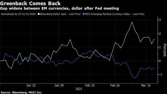 Treasuries Fluster Dollar Bears as Yields Rise Toward 2%