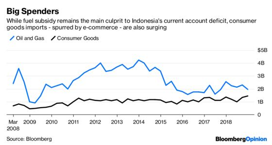 Indonesia's Unicorn Charge Makes the Rupiah Tremble