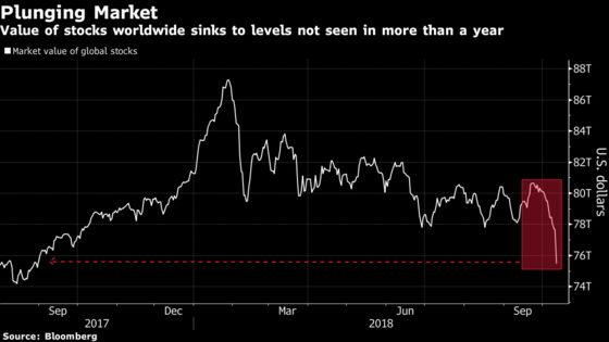 Stocks Gain Most Since April as Tech Powers Rally: Markets Wrap