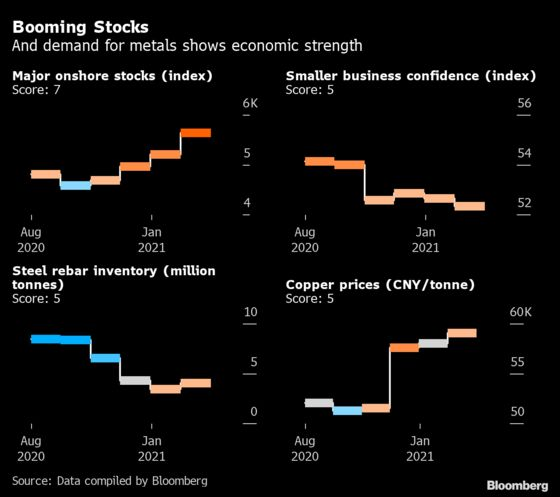 China's Economy Picks Up in January, Building on 2020's Recovery