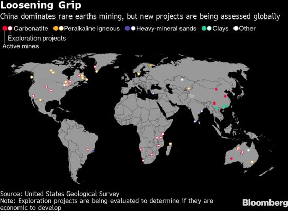 China Gears Up to Weaponize Rare Earths Dominance in Trade War