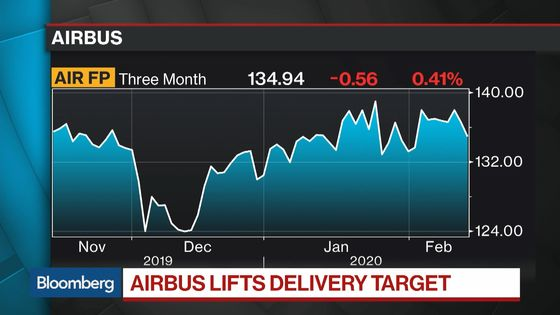 Airbus Presses Boeing Rivalry With Jet Deal, Production Ramp-Up