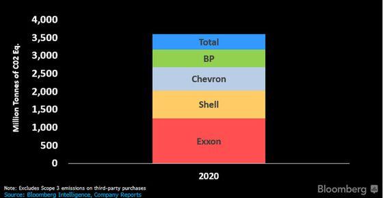 Norway's $1.4 Trillion Wealth Fund Set to Get Strict CO2 Mandate