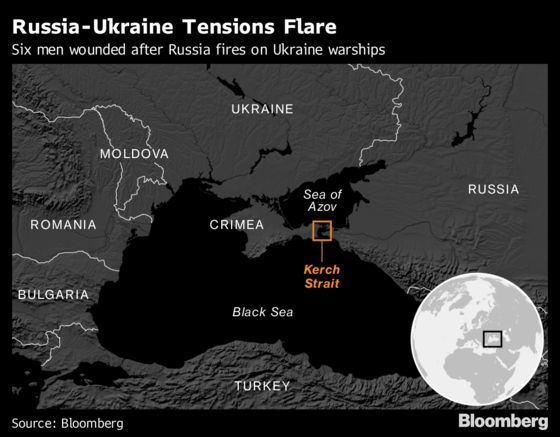 Why the Russia-Ukraine Conflict Is Now Flaring at Sea