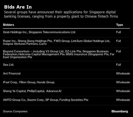 Singapore Sees 'Strong Interest' in Digital Bank Licenses