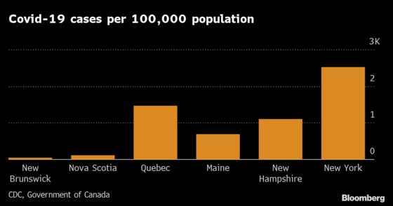 Everything's Open and Few Are Sick in Canada's Atlantic Bubble