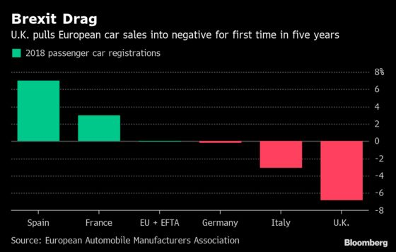 Brexit Alarm Sounds Loudly in Geneva as Toyota Adds to Warnings