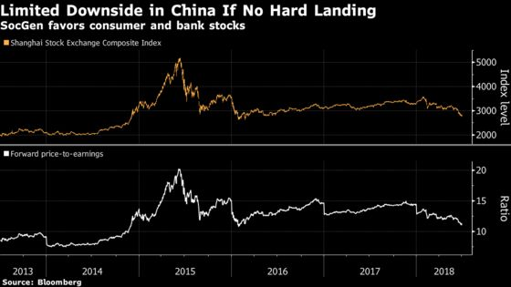 SocGen Finds Plenty to Like in Chinese Equities
