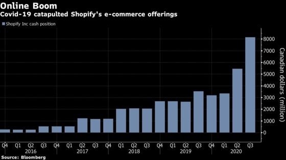 Shopify, Barrick Join Exclusive Canada Club With Big Cash Hoards