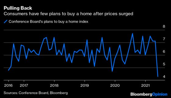 Cracks in the Housing Market Are Starting to Show