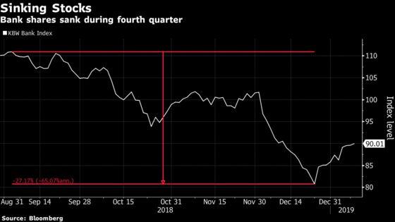 Big Banks' Bullish CEOs Face a Reckoning After Stock Selloff
