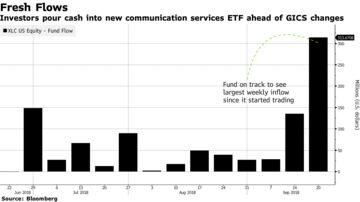 Index Changes Have ETF Investors Wondering Where Stars Went