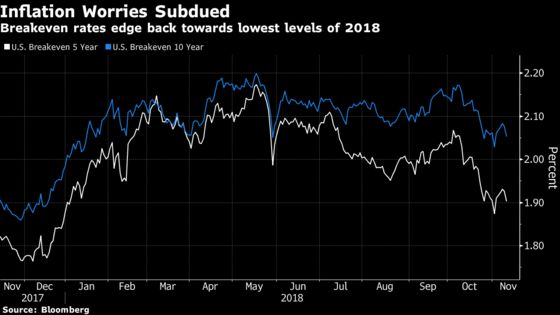 Bullish Path for Stocks Paved on Midterms, Janus Henderson Says