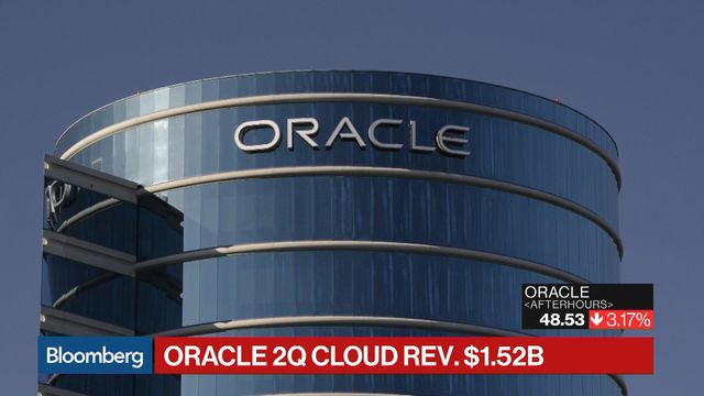 After Today's Significant Decline, Is Oracle Corporation (ORCL)'s Near-Term Analysis Negative?
