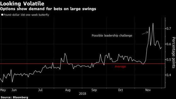 Pound Braces for Swings as Markets Eye Parliament's Mood on Vote