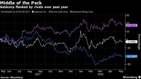 Goldcorp Says Peru and Nevada Would Make Portfolio Perfect