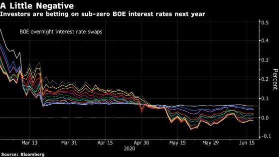 Bank of EnglandPrepares Its Next Act in Saving of U.K. Economy