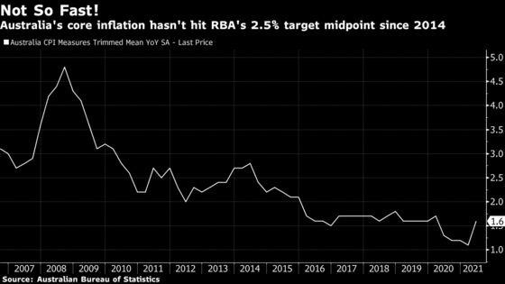 Australia's Printing-Press Stimulus to Fuel Inflation, CBA Says