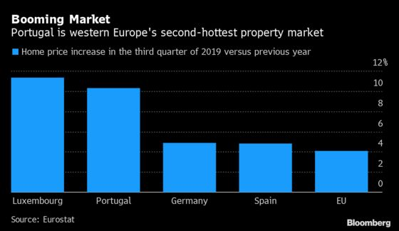 Berlin Rent Freeze Is No Solution for Booming Lisbon, Costa Says