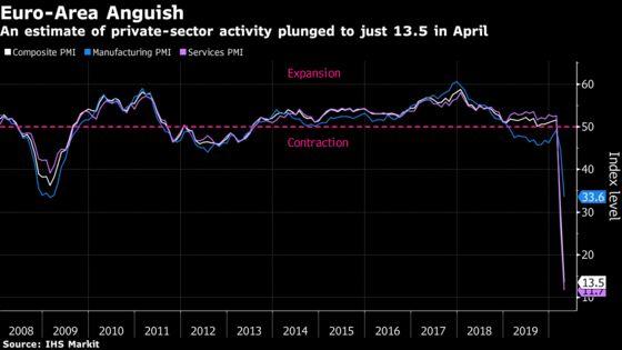Merkel's Stimulus Vow Sets Up EU Battle for Reconstruction Funds