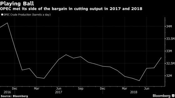 OPEC's Decade of Turmoil Leaves Cartel Seeking a New Way Forward
