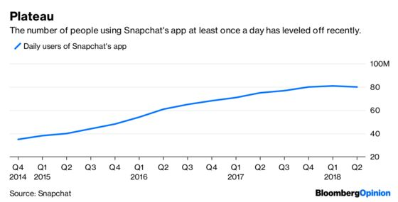 Snapchat Needs More Than a Self-Improvement Seminar