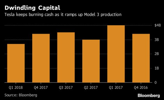 Tesla WeighsChinese Funding for $5 Billion Factory