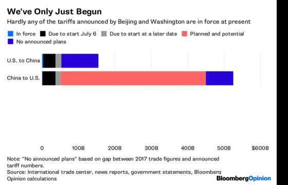 Get Ready, America. Trade War's Coming for Your Hip Pocket