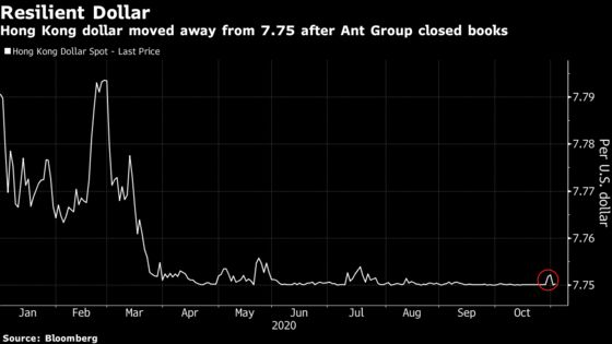 Hong Kong's Financial System Has Never Faced a Test Like Ant