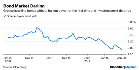 Stocks' Bull Case Is Undermined by Boring Bonds