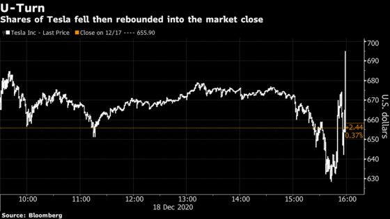 Hungry Index Funds Cram Tesla Into the S&P 500 at a Record High
