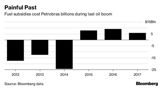 Eight Hours That Turned Petrobras CEO From Market Darling to Dud
