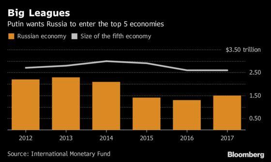 Putin's Crisis Firefighter Passes the Baton on Fixing Economy