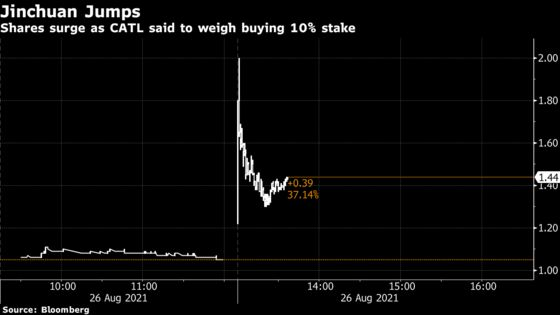 Battery Giant CATL Weighs Buying Stake in Miner Jinchuan