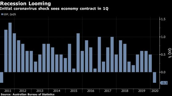 World's Longest Growth Streak Ends as Australia Enters Recession