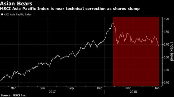 Asia Stocks Post Worst Weekly Loss Since March Amid Trade Risks