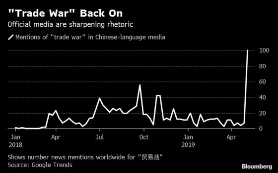 China Vows 'People's War' as Trade Fight Takes Nationalist Turn