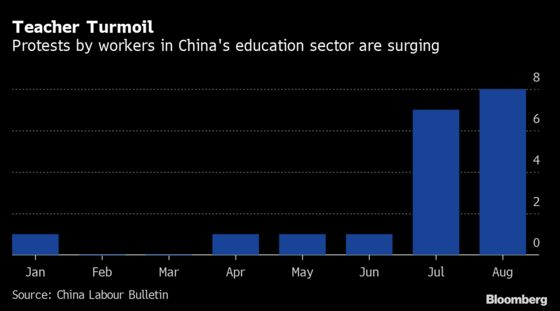 China's Tutoring Crackdown Sparks Labor Unrest, Watchdog Says