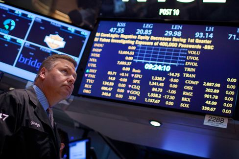 Stung by Losses, Main Street Investors Fail to Notice Market's Rebound