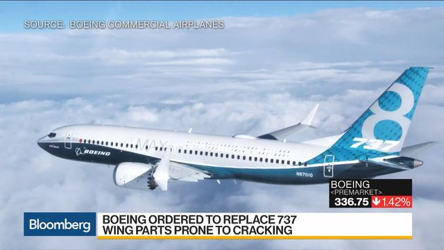 Ralph Nader Says Boeing 737 Max Is Flawed and Should Never Fly Again