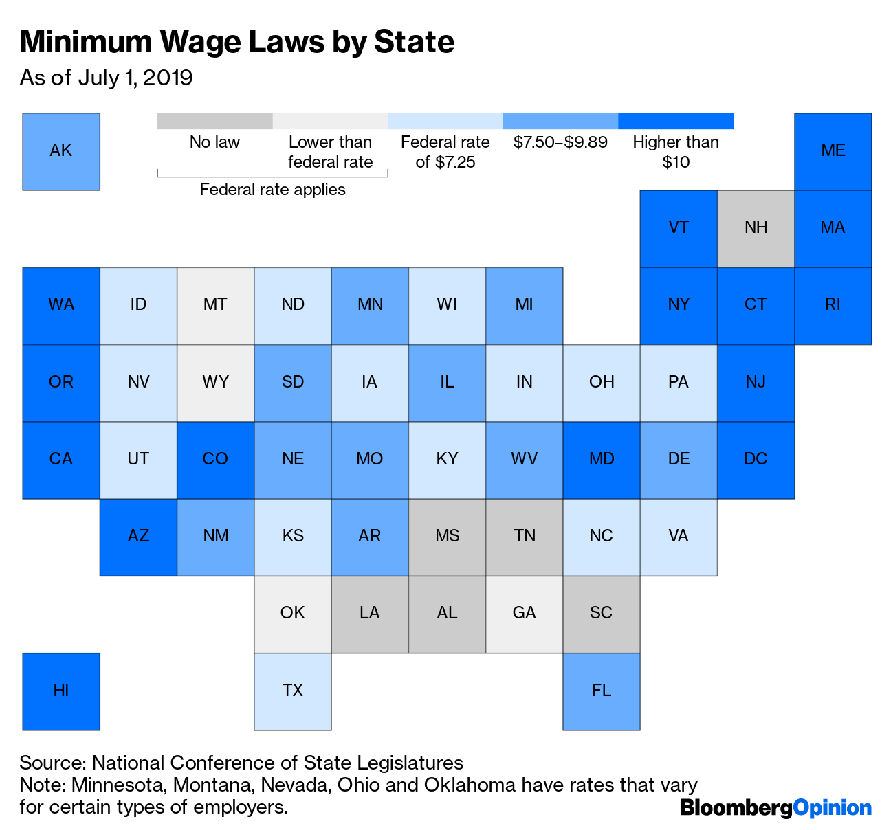 Minimum Wage Hikes Don't Stifle State Economic Booms - Bloomberg