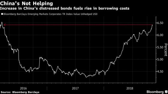 China Has More Distressed Corporate Debt Than All Other EMs