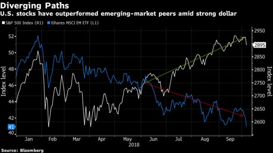JPMorgan Says Emerging Markets May Rally Up to 15% in Six Months