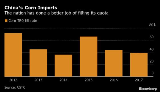 Wheat Could Be Surprise Winner of the U.S.-China Trade Deal